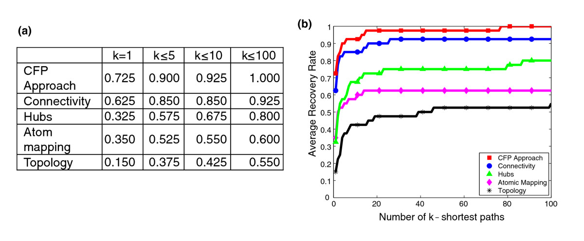 https://static-content.springer.com/image/art%3A10.1186%2Fgb-2011-12-5-r49/MediaObjects/13059_2011_Article_2553_Fig4_HTML.jpg
