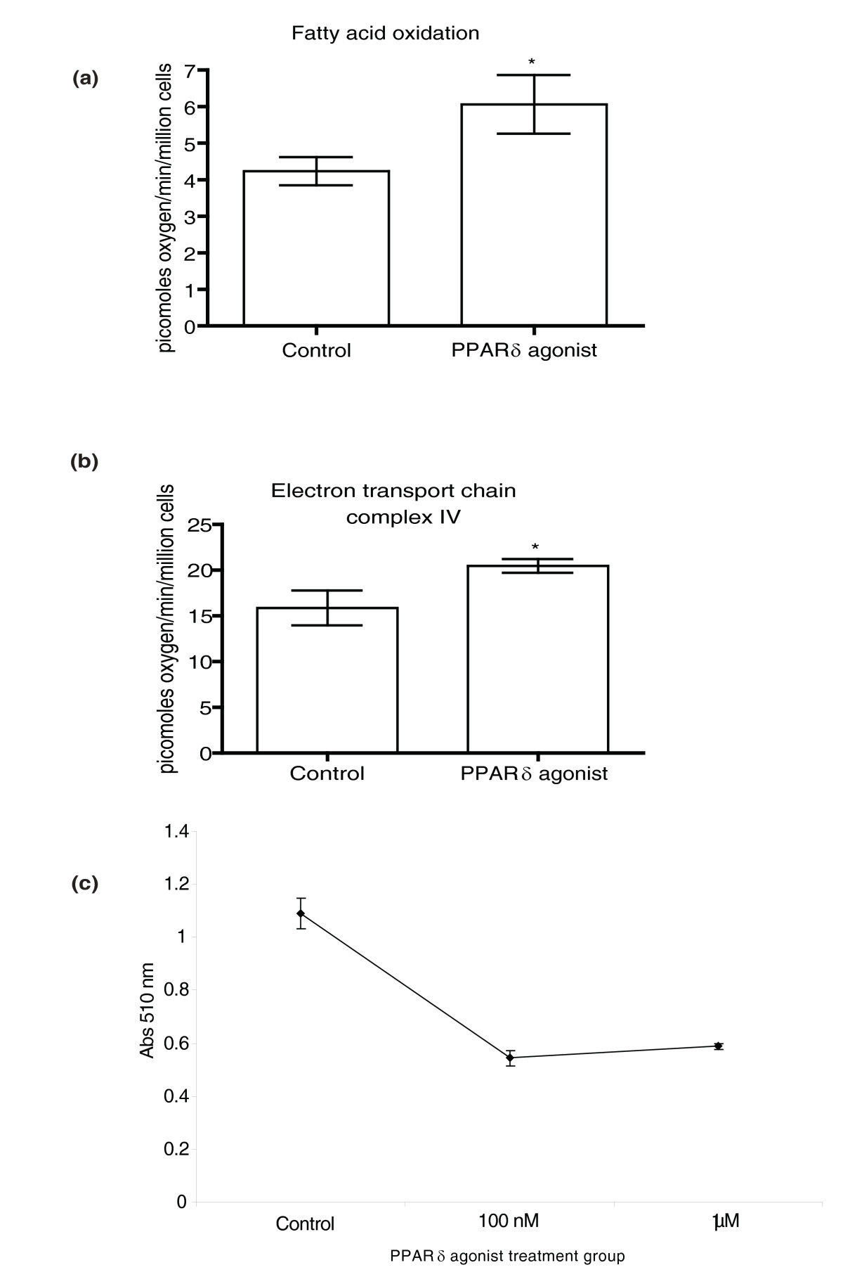 https://static-content.springer.com/image/art%3A10.1186%2Fgb-2011-12-8-r75/MediaObjects/13059_2011_Article_2668_Fig4_HTML.jpg