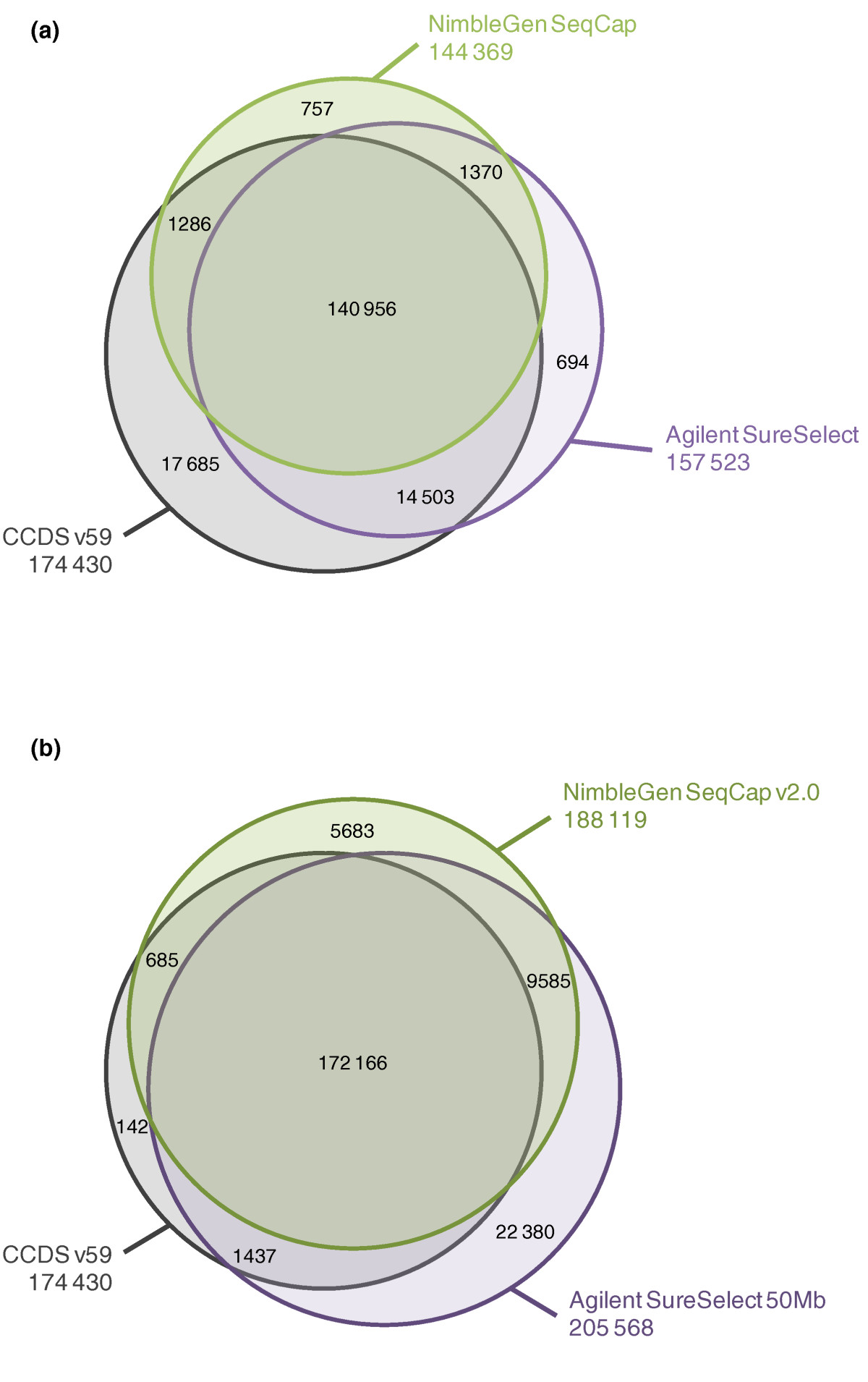 https://static-content.springer.com/image/art%3A10.1186%2Fgb-2011-12-9-r94/MediaObjects/13059_2011_Article_2675_Fig1_HTML.jpg