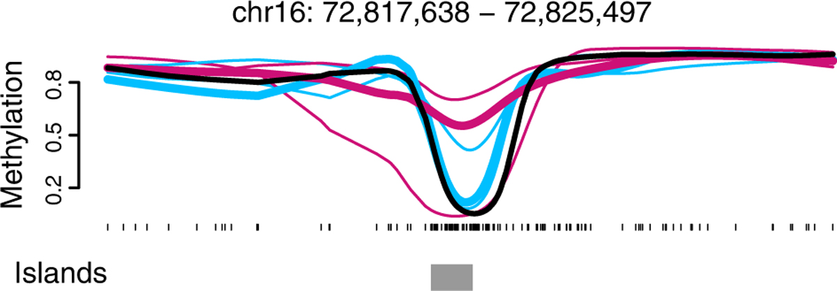 https://static-content.springer.com/image/art%3A10.1186%2Fgb-2012-13-10-r83/MediaObjects/13059_2012_Article_2926_Fig1_HTML.jpg