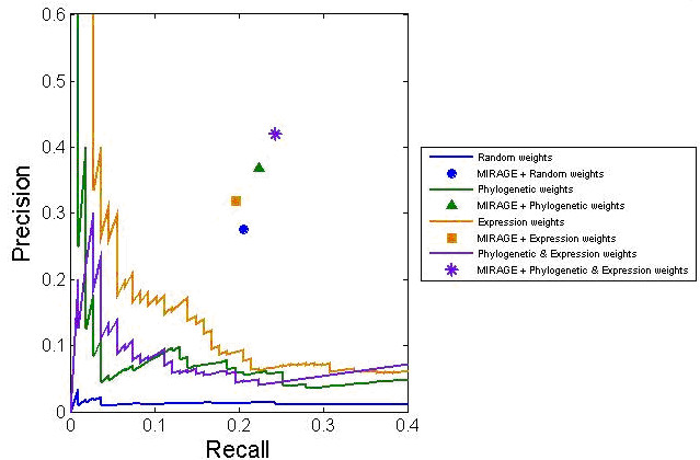 https://static-content.springer.com/image/art%3A10.1186%2Fgb-2012-13-11-r111/MediaObjects/13059_2012_Article_3008_Fig2_HTML.jpg