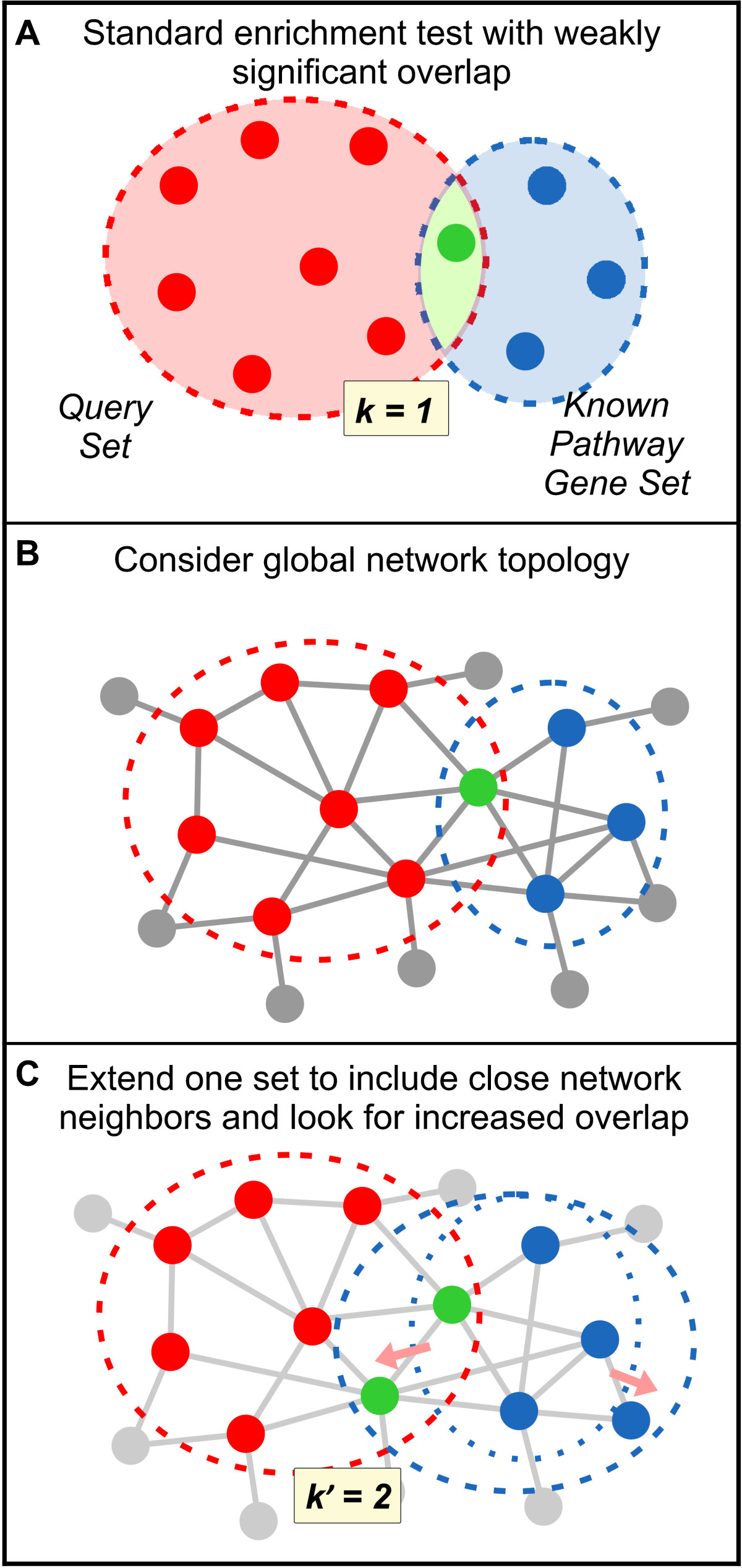 https://static-content.springer.com/image/art%3A10.1186%2Fgb-2012-13-12-r125/MediaObjects/13059_2012_Article_3016_Fig3_HTML.jpg
