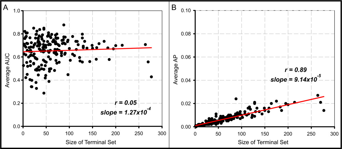 https://static-content.springer.com/image/art%3A10.1186%2Fgb-2012-13-12-r125/MediaObjects/13059_2012_Article_3016_Fig5_HTML.jpg