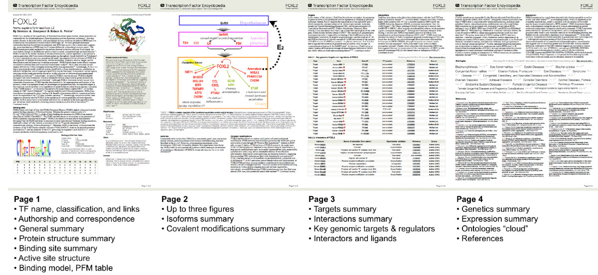 https://static-content.springer.com/image/art%3A10.1186%2Fgb-2012-13-3-r24/MediaObjects/13059_2012_Article_2882_Fig8_HTML.jpg