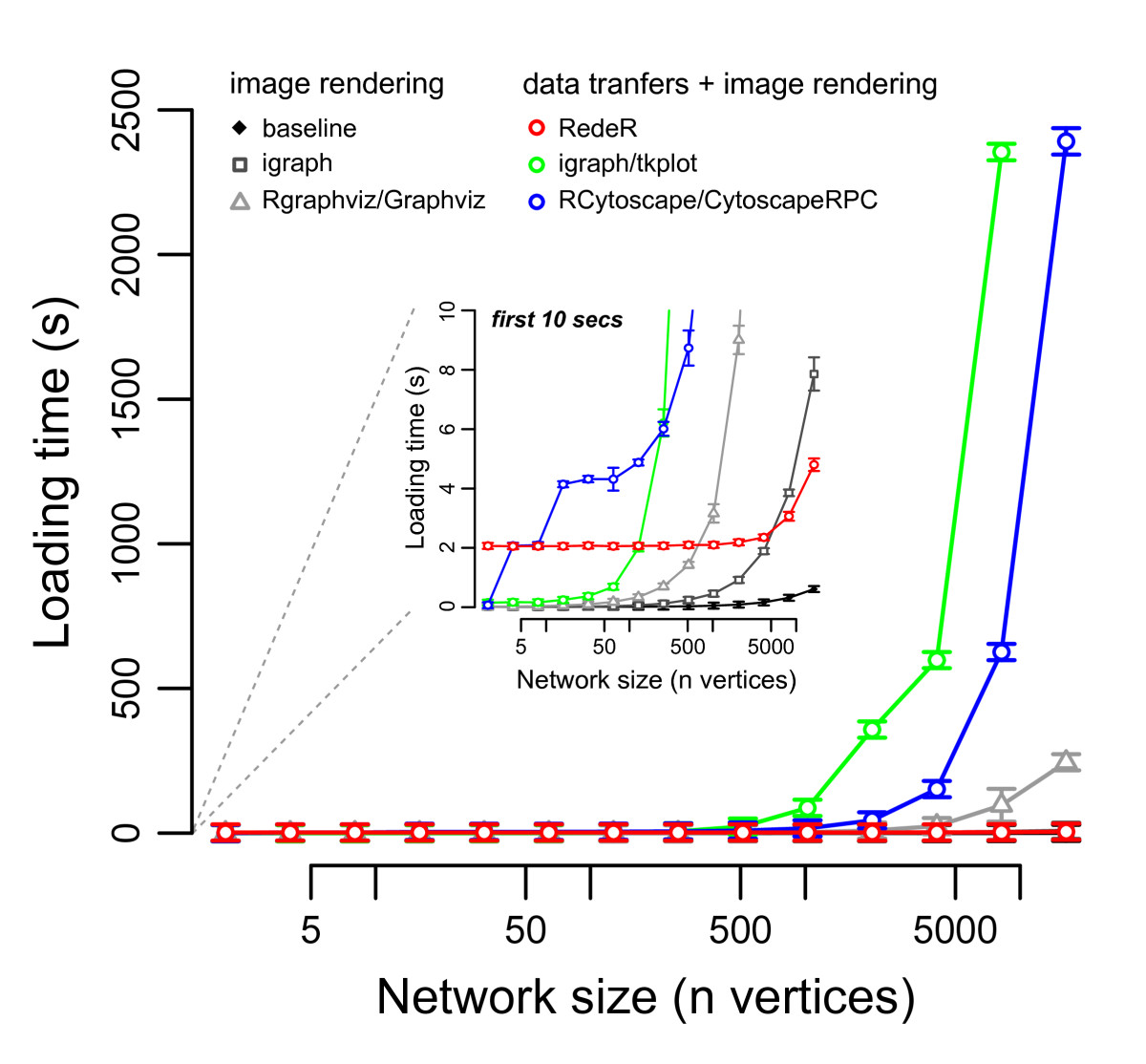 https://static-content.springer.com/image/art%3A10.1186%2Fgb-2012-13-4-r29/MediaObjects/13059_2012_Article_2853_Fig7_HTML.jpg