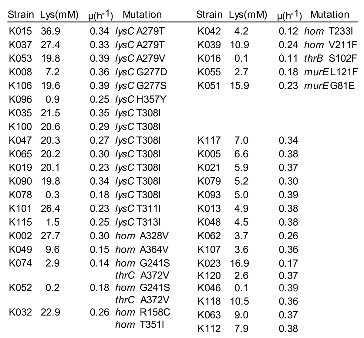 https://static-content.springer.com/image/art%3A10.1186%2Fgb-2012-13-5-r40/MediaObjects/13059_2012_Article_2879_Fig4_HTML.jpg