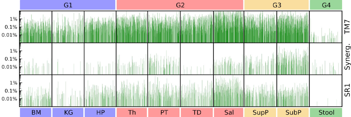 https://static-content.springer.com/image/art%3A10.1186%2Fgb-2012-13-6-r42/MediaObjects/13059_2012_Article_2863_Fig2_HTML.jpg