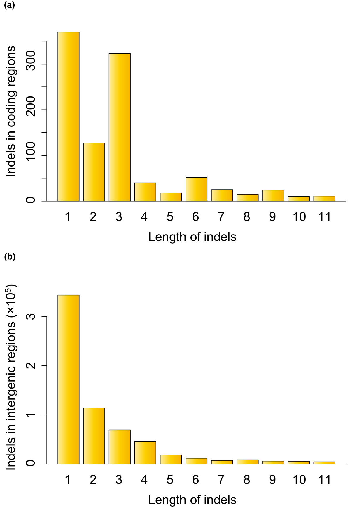 https://static-content.springer.com/image/art%3A10.1186%2Fgb-2012-13-7-r58/MediaObjects/13059_2011_Article_2898_Fig3_HTML.jpg