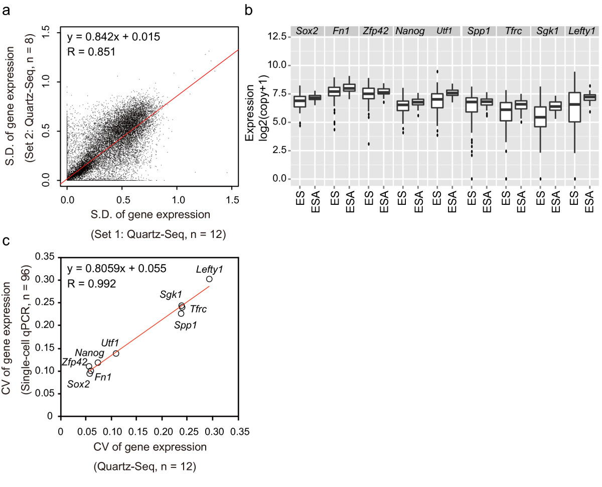 https://static-content.springer.com/image/art%3A10.1186%2Fgb-2013-14-4-r31/MediaObjects/13059_2012_Article_3097_Fig5_HTML.jpg