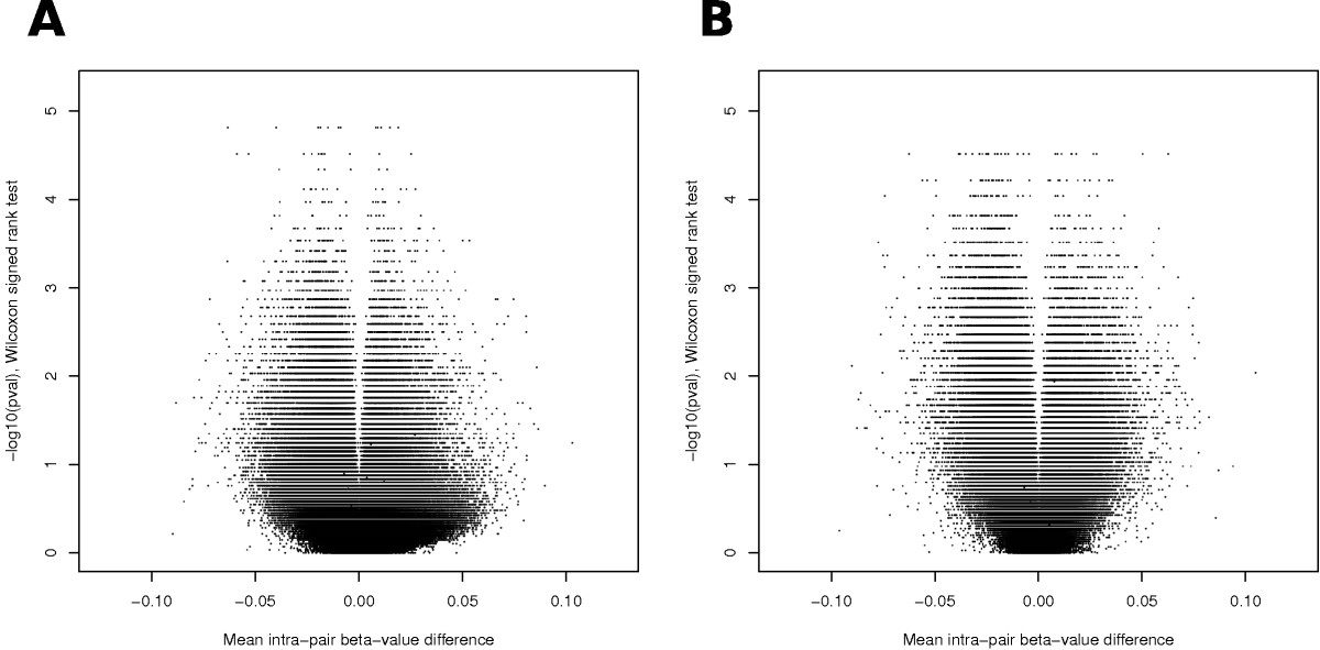 https://static-content.springer.com/image/art%3A10.1186%2Fgb-2013-14-5-r44/MediaObjects/13059_2013_Article_3099_Fig2_HTML.jpg