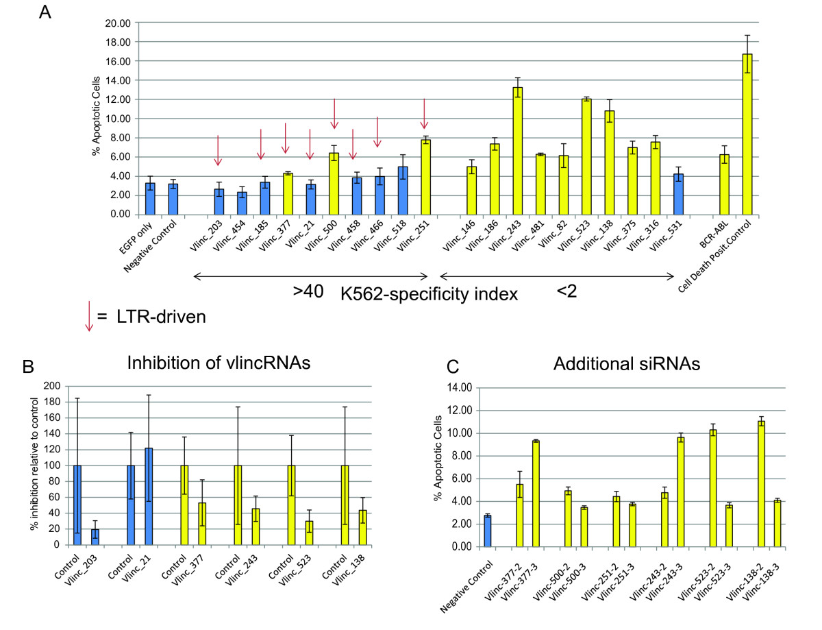 https://static-content.springer.com/image/art%3A10.1186%2Fgb-2013-14-7-r73/MediaObjects/13059_2012_Article_3306_Fig5_HTML.jpg
