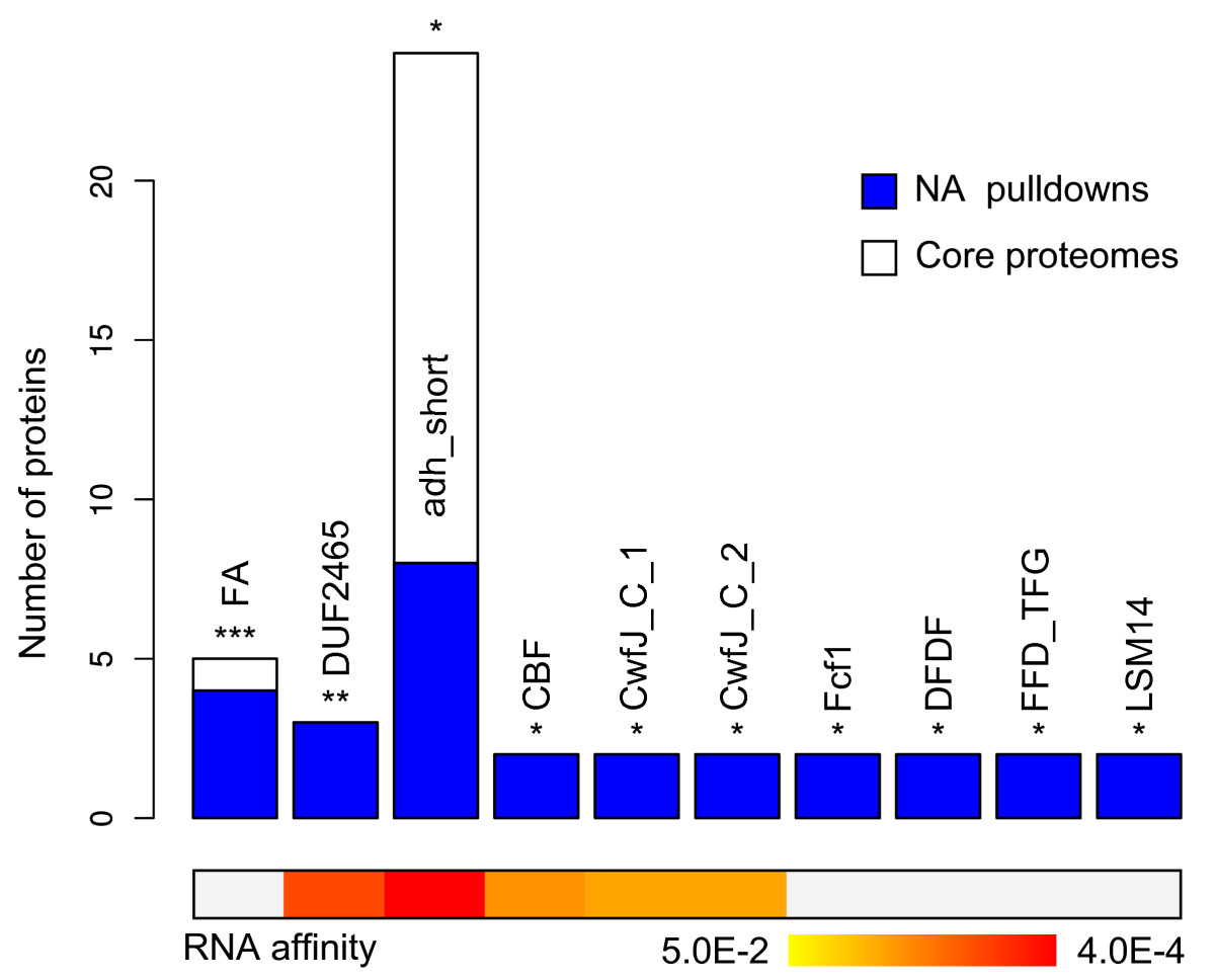 https://static-content.springer.com/image/art%3A10.1186%2Fgb-2013-14-7-r81/MediaObjects/13059_2013_Article_3125_Fig6_HTML.jpg