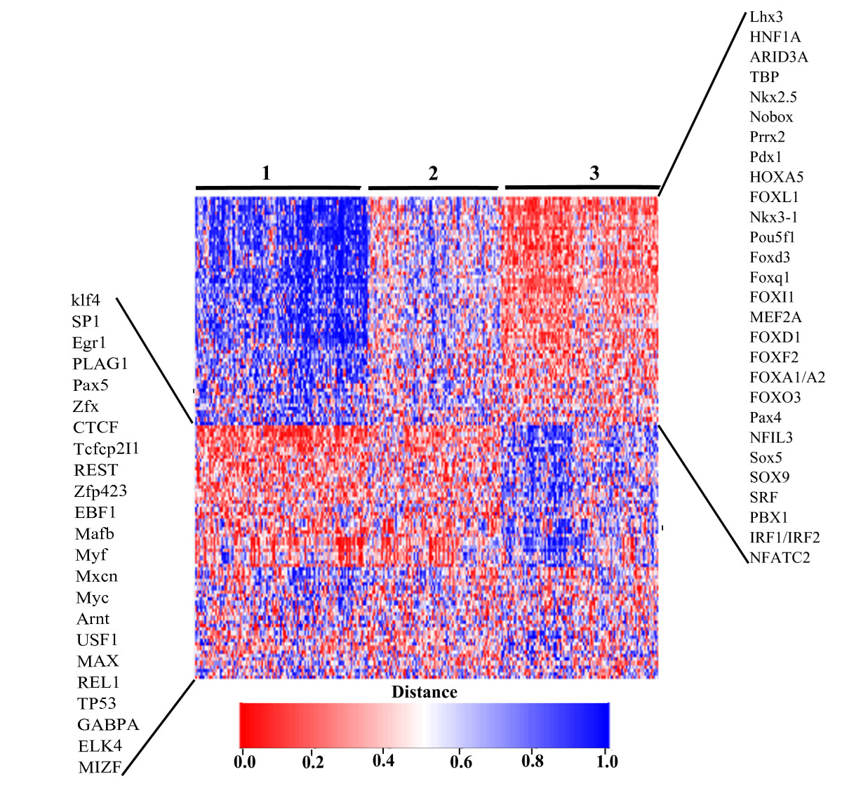 https://static-content.springer.com/image/art%3A10.1186%2Fgb-2013-14-8-r84/MediaObjects/13059_2013_Article_3166_Fig7_HTML.jpg