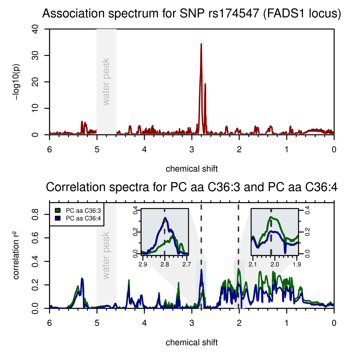https://static-content.springer.com/image/art%3A10.1186%2Fgm417/MediaObjects/13073_2012_Article_443_Fig2_HTML.jpg