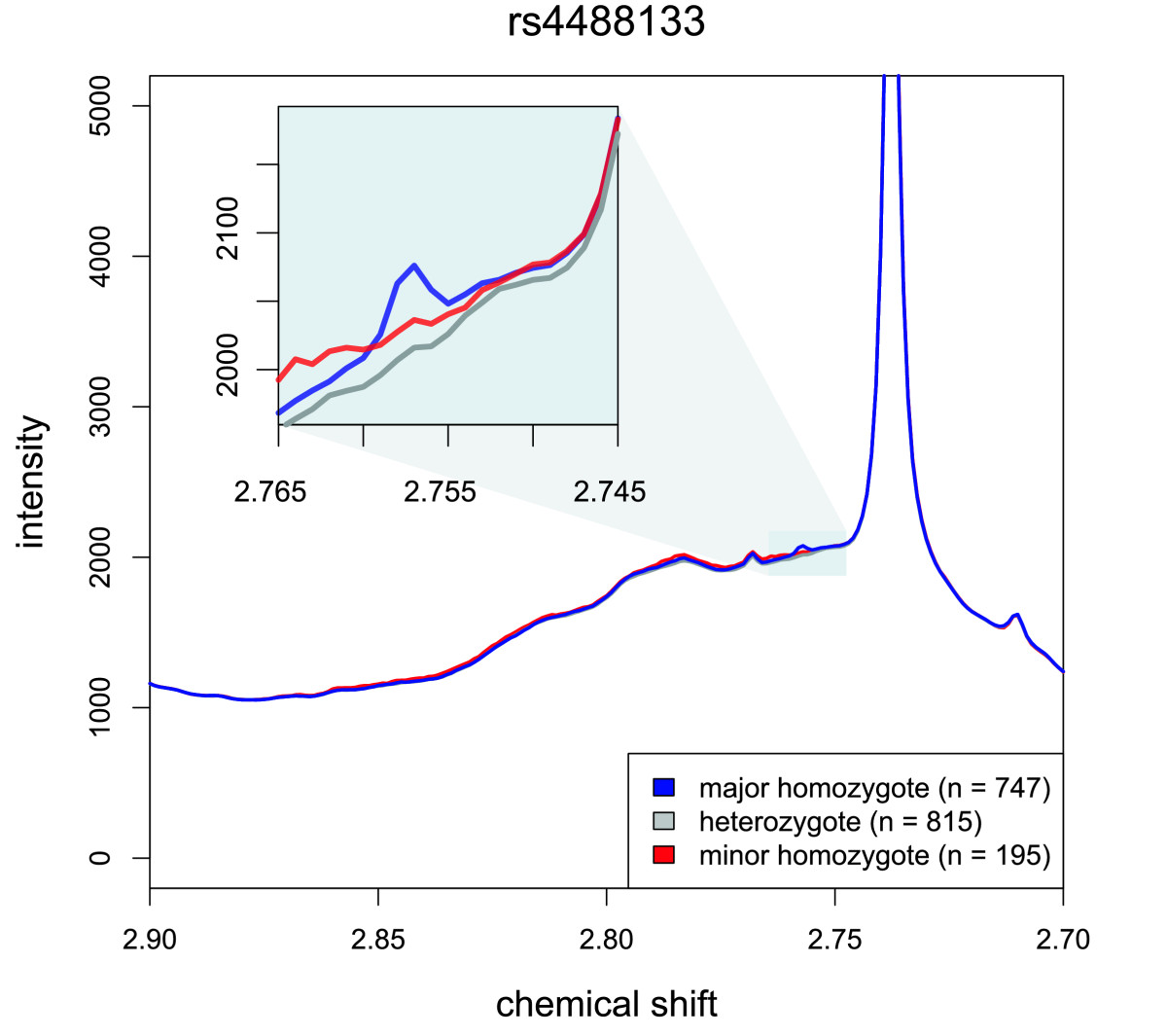 https://static-content.springer.com/image/art%3A10.1186%2Fgm417/MediaObjects/13073_2012_Article_443_Fig4_HTML.jpg