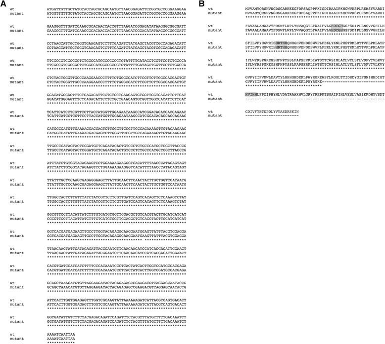 https://static-content.springer.com/image/art%3A10.1186%2Fs12863-014-0094-7/MediaObjects/12863_2014_Article_94_Fig3_HTML.jpg