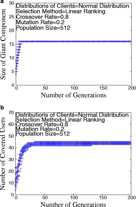 https://static-content.springer.com/image/art%3A10.1186%2Fs13673-014-0005-y/MediaObjects/13673_2014_Article_5_Fig10_HTML.jpg