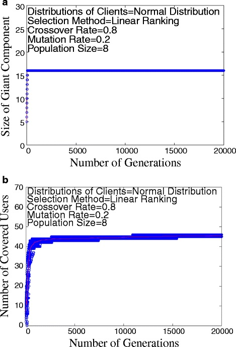 https://static-content.springer.com/image/art%3A10.1186%2Fs13673-014-0005-y/MediaObjects/13673_2014_Article_5_Fig11_HTML.jpg