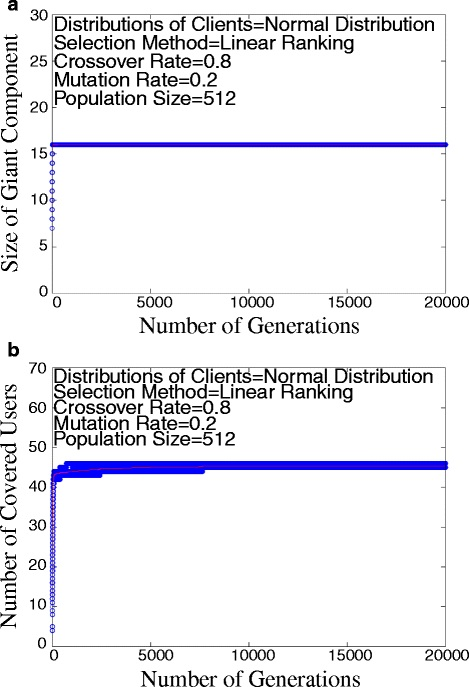 https://static-content.springer.com/image/art%3A10.1186%2Fs13673-014-0005-y/MediaObjects/13673_2014_Article_5_Fig12_HTML.jpg