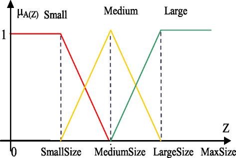 https://static-content.springer.com/image/art%3A10.1186%2Fs13673-014-0012-z/MediaObjects/13673_2014_Article_12_Fig14_HTML.jpg