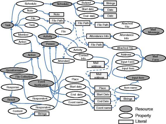 https://static-content.springer.com/image/art%3A10.1186%2Fs13673-014-0017-7/MediaObjects/13673_2014_Article_17_Fig1_HTML.jpg