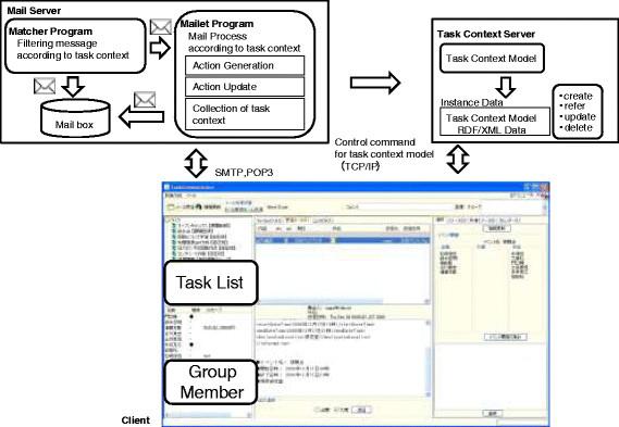 https://static-content.springer.com/image/art%3A10.1186%2Fs13673-014-0017-7/MediaObjects/13673_2014_Article_17_Fig2_HTML.jpg