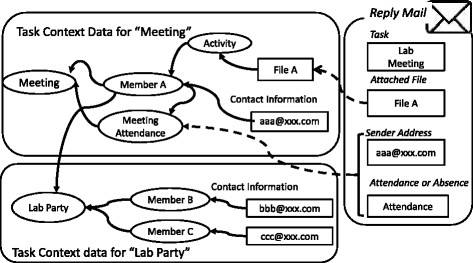 https://static-content.springer.com/image/art%3A10.1186%2Fs13673-014-0017-7/MediaObjects/13673_2014_Article_17_Fig3_HTML.jpg