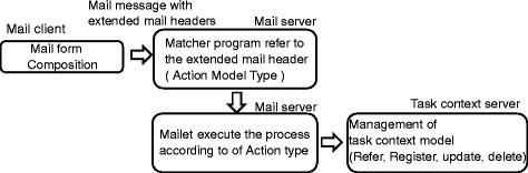 https://static-content.springer.com/image/art%3A10.1186%2Fs13673-014-0017-7/MediaObjects/13673_2014_Article_17_Fig4_HTML.jpg