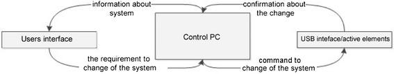 https://static-content.springer.com/image/art%3A10.1186%2Fs13673-014-0019-5/MediaObjects/13673_2014_Article_19_Fig3_HTML.jpg