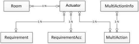 https://static-content.springer.com/image/art%3A10.1186%2Fs13673-014-0019-5/MediaObjects/13673_2014_Article_19_Fig5_HTML.jpg