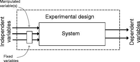 https://static-content.springer.com/image/art%3A10.1186%2Fs40038-014-0002-2/MediaObjects/40038_2014_Article_2_Fig1_HTML.jpg