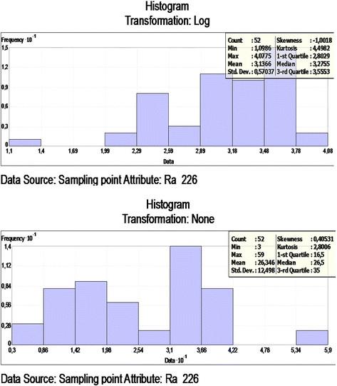 https://static-content.springer.com/image/art%3A10.1186%2Fs40201-014-0130-6/MediaObjects/40201_2014_Article_130_Fig2_HTML.jpg