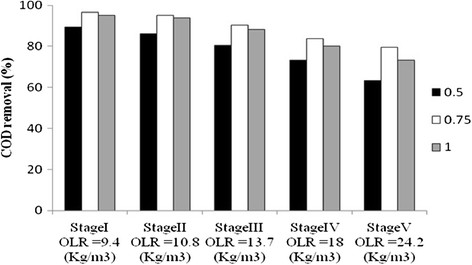 https://static-content.springer.com/image/art%3A10.1186%2Fs40201-014-0139-x/MediaObjects/40201_2014_Article_139_Fig3_HTML.jpg
