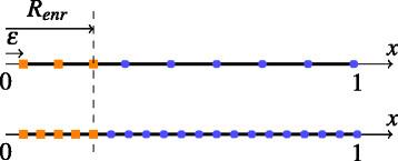 https://static-content.springer.com/image/art%3A10.1186%2Fs40323-014-0013-5/MediaObjects/40323_2014_Article_13_Fig11_HTML.jpg