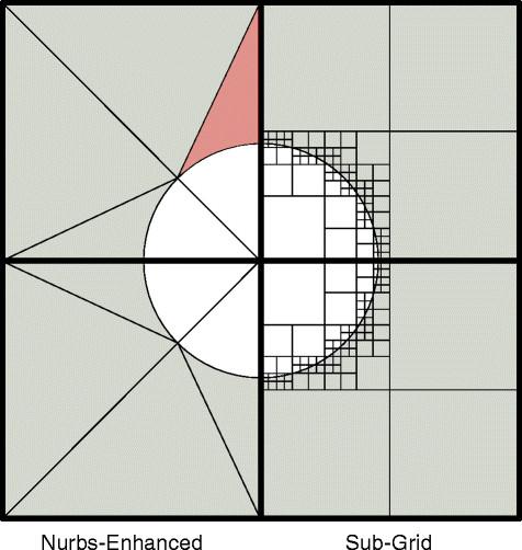 https://static-content.springer.com/image/art%3A10.1186%2Fs40323-014-0013-5/MediaObjects/40323_2014_Article_13_Fig5_HTML.jpg