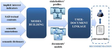 https://static-content.springer.com/image/art%3A10.1186%2Fs40411-014-0009-3/MediaObjects/40411_2014_Article_9_Fig2_HTML.jpg
