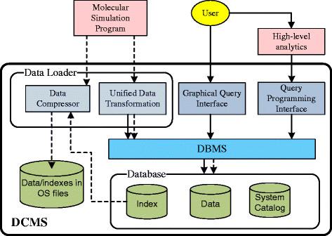 https://static-content.springer.com/image/art%3A10.1186%2Fs40537-014-0009-5/MediaObjects/40537_2014_Article_9_Fig2_HTML.jpg
