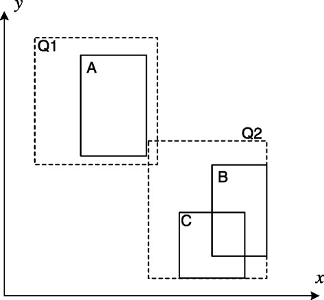 https://static-content.springer.com/image/art%3A10.1186%2Fs40537-014-0009-5/MediaObjects/40537_2014_Article_9_Fig6_HTML.jpg
