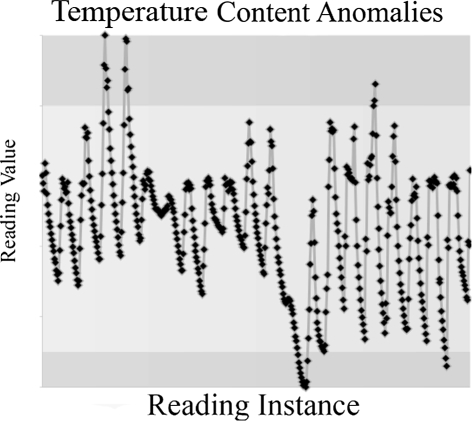 https://static-content.springer.com/image/art%3A10.1186%2Fs40537-014-0011-y/MediaObjects/40537_2014_Article_11_Fig6_HTML.jpg