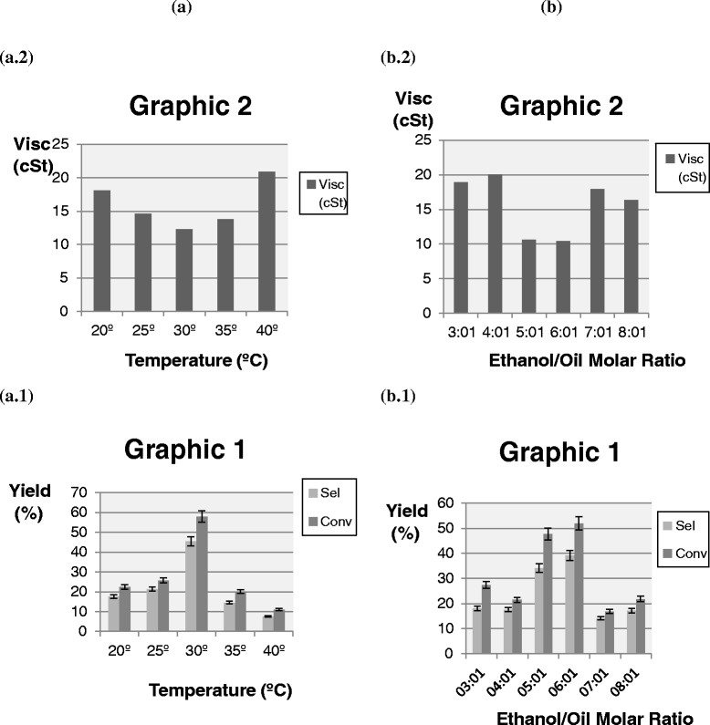 https://static-content.springer.com/image/art%3A10.1186%2Fs40643-014-0011-y/MediaObjects/40643_2014_Article_11_Fig5_HTML.jpg