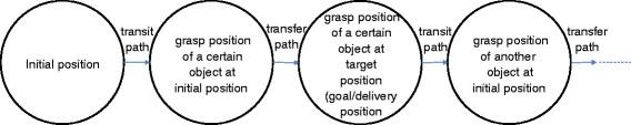 https://static-content.springer.com/image/art%3A10.1186%2Fs40648-014-0016-5/MediaObjects/40648_2014_Article_16_Fig3_HTML.jpg