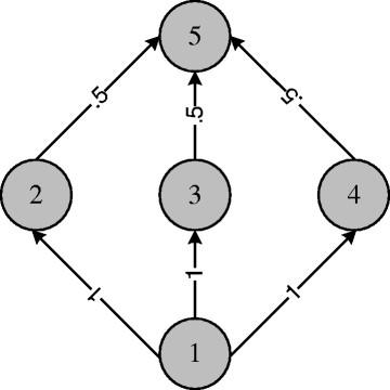 https://static-content.springer.com/image/art%3A10.1186%2Fs40649-014-0001-4/MediaObjects/40649_2014_Article_1_Fig3_HTML.jpg