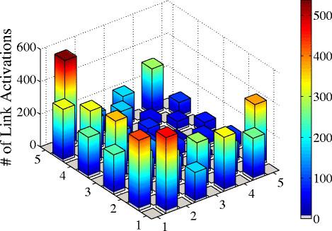 https://static-content.springer.com/image/art%3A10.1186%2Fs40649-014-0004-1/MediaObjects/40649_2014_Article_4_Fig9_HTML.jpg