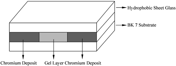 https://static-content.springer.com/image/chp%3A10.1007%2F0-387-23814-X_4/MediaObjects/978-0-387-23814-2_4_Fig4_HTML.jpg