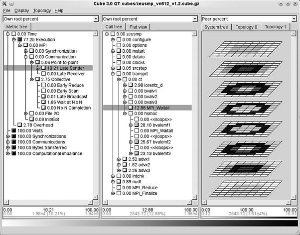 https://static-content.springer.com/image/prt%3A978-0-387-09766-4%2F19/MediaObjects/978-0-387-09766-4_19_Part_Fig2-61_HTML.jpg