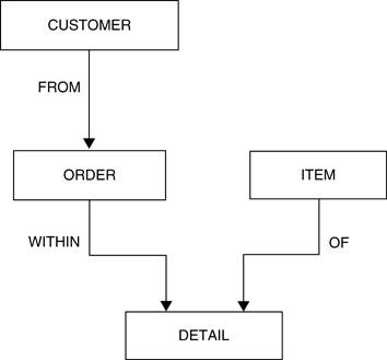 https://static-content.springer.com/image/prt%3A978-0-387-39940-9%2F14/MediaObjects/978-0-387-39940-9_14_Part_Fig1-246_HTML.jpg