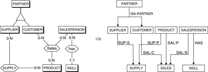 https://static-content.springer.com/image/prt%3A978-0-387-39940-9%2F14/MediaObjects/978-0-387-39940-9_14_Part_Fig4-246_HTML.jpg