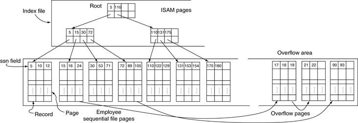 https://static-content.springer.com/image/prt%3A978-0-387-39940-9%2F9/MediaObjects/978-0-387-39940-9_9_Part_Fig2-738_HTML.jpg